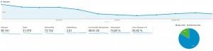 Übersicht der Besucherzahlen 2013 (gesamt)